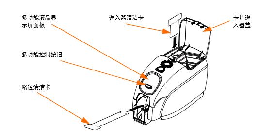 图wen讲解Zebra ZXP Series 3何shi清洁,yinggairu何清洁步骤