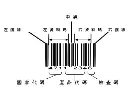 汽chesheng产中的条码数ju采集xitong