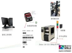 tiao码sanfang管理系统方案